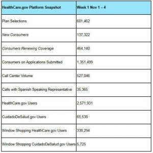 obamacare-statistics-week-1