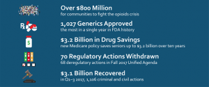 hhs-graphic-touting-its-2017-accomplishments