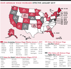 map-of-minimum-wage-increases-2019