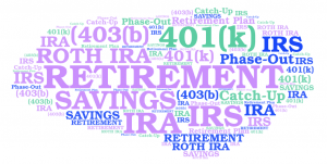 IRS-announces-401k-limits for 2020